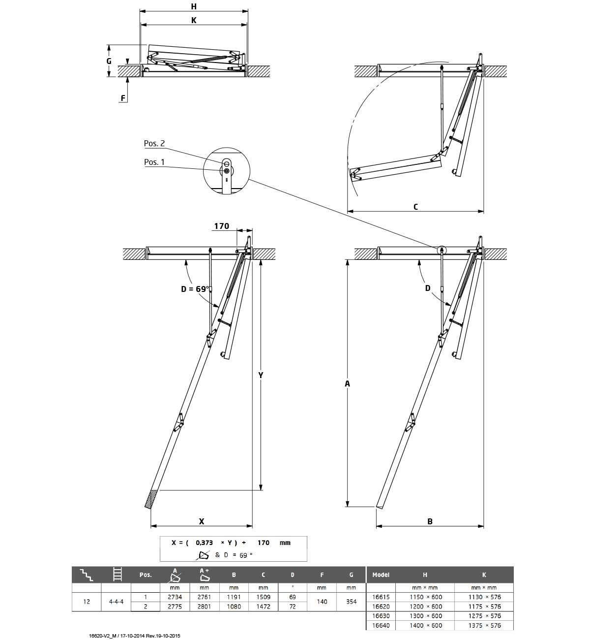 Tavanske ljestve Dolle loft CF56S